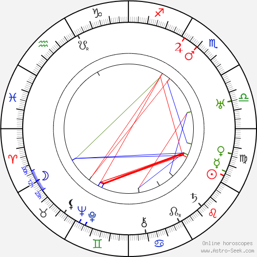 Armas Fredman astro natal birth chart, Armas Fredman horoscope, astrology
