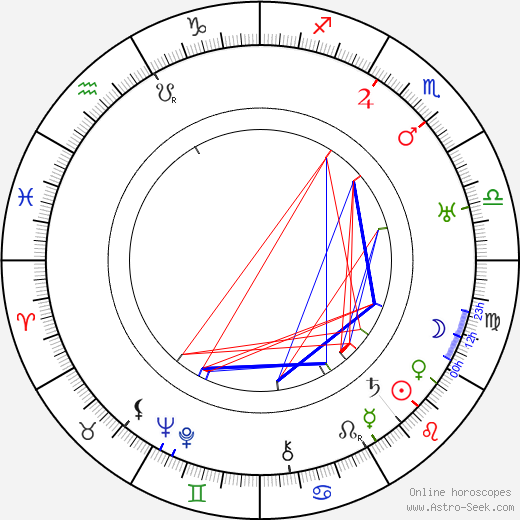 Fred C. Newmeyer tema natale, oroscopo, Fred C. Newmeyer oroscopi gratuiti, astrologia