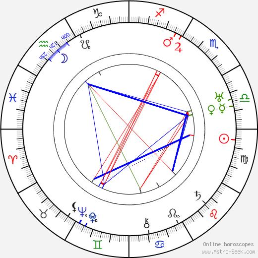 Almira Sessions день рождения гороскоп, Almira Sessions Натальная карта онлайн