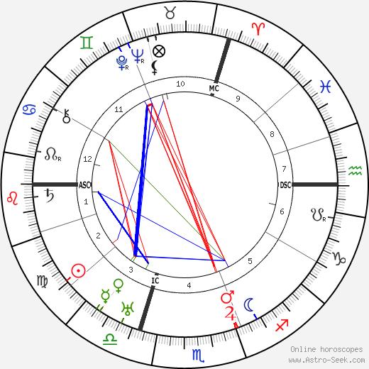 Морис Шевалье Maurice Chevalier день рождения гороскоп, Maurice Chevalier Натальная карта онлайн