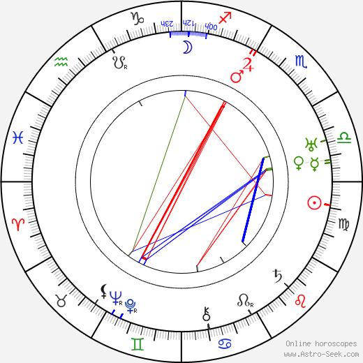 Oili Siikaniemi tema natale, oroscopo, Oili Siikaniemi oroscopi gratuiti, astrologia