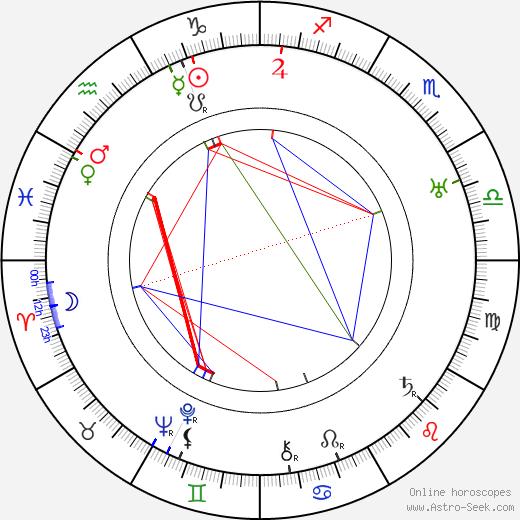 Paul Hartmann tema natale, oroscopo, Paul Hartmann oroscopi gratuiti, astrologia