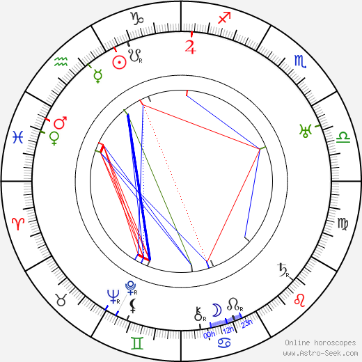 Pavel Eisner день рождения гороскоп, Pavel Eisner Натальная карта онлайн