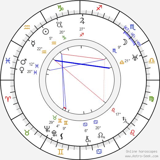 Rupert Julian birth chart, biography, wikipedia 2020, 2021