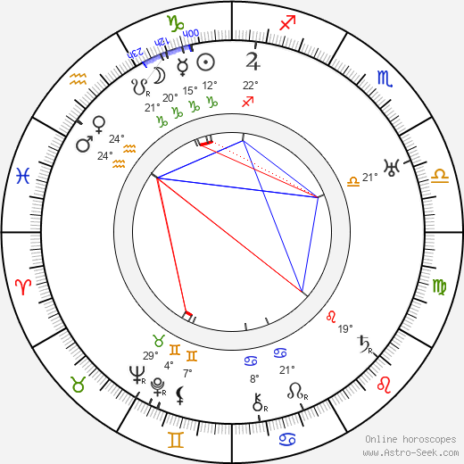 Slavomír Kratochvíl birth chart, biography, wikipedia 2019, 2020