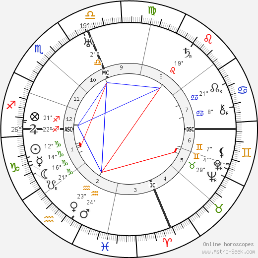 Tito Schipa birth chart, biography, wikipedia 2016, 2017