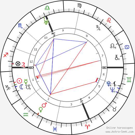 Tito Schipa horoscope, astrology, Tito Schipa astro natal birth chart