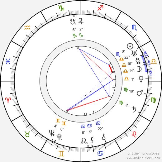Avshalom Feinberg birth chart, biography, wikipedia 2019, 2020
