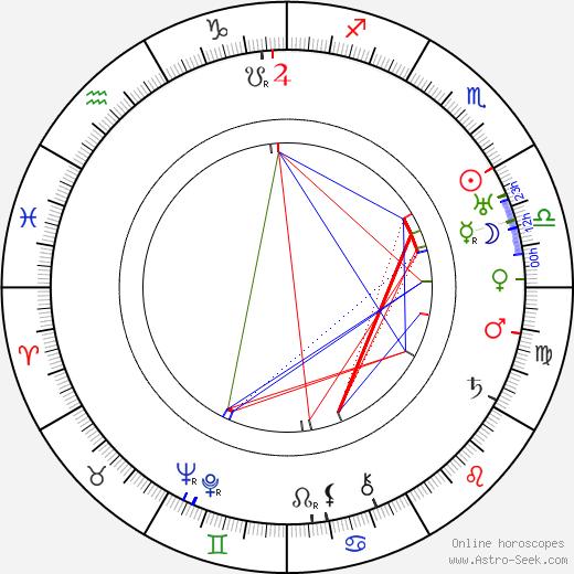 Avshalom Feinberg astro natal birth chart, Avshalom Feinberg horoscope, astrology