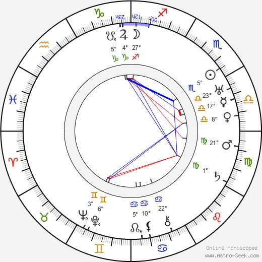 Benno Vigny birth chart, biography, wikipedia 2020, 2021