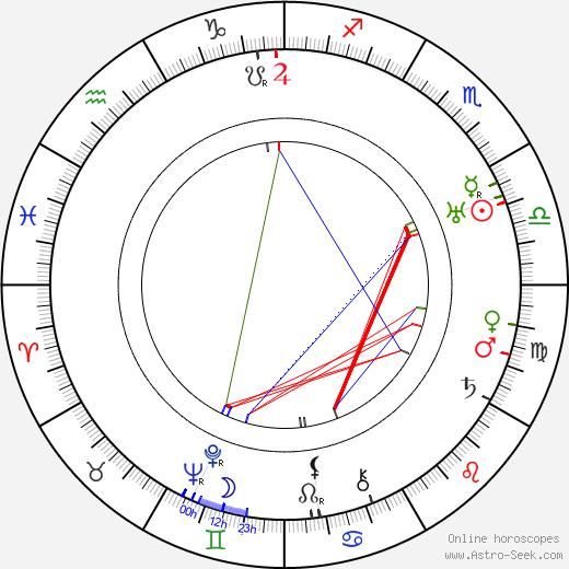 Douglass Dumbrille tema natale, oroscopo, Douglass Dumbrille oroscopi gratuiti, astrologia