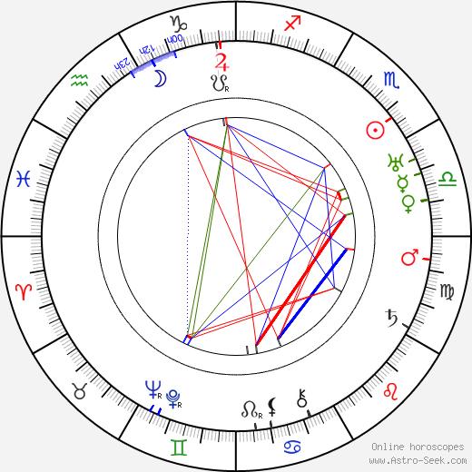 Erik Baumann день рождения гороскоп, Erik Baumann Натальная карта онлайн