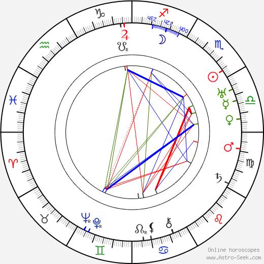 Nina Agadzhanova tema natale, oroscopo, Nina Agadzhanova oroscopi gratuiti, astrologia