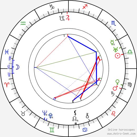 Robert Z. Leonard tema natale, oroscopo, Robert Z. Leonard oroscopi gratuiti, astrologia