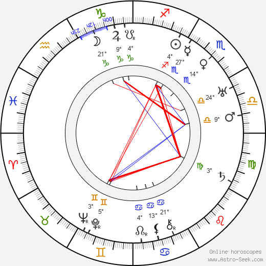 Erno Košťál birth chart, biography, wikipedia 2019, 2020
