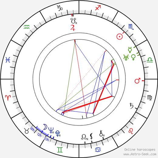 Frans Ekebom tema natale, oroscopo, Frans Ekebom oroscopi gratuiti, astrologia