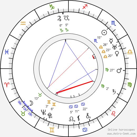 George Davis birth chart, biography, wikipedia 2019, 2020