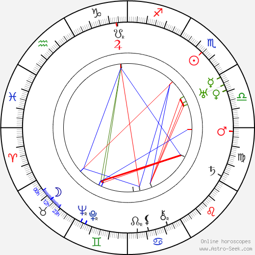 George Davis astro natal birth chart, George Davis horoscope, astrology