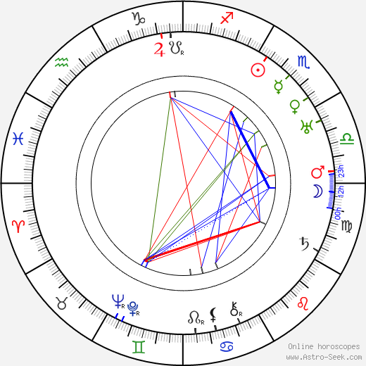 Hannes Meyer tema natale, oroscopo, Hannes Meyer oroscopi gratuiti, astrologia