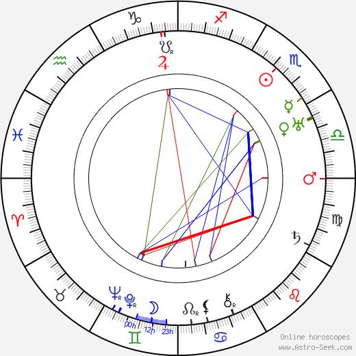 Theodor Grieg tema natale, oroscopo, Theodor Grieg oroscopi gratuiti, astrologia