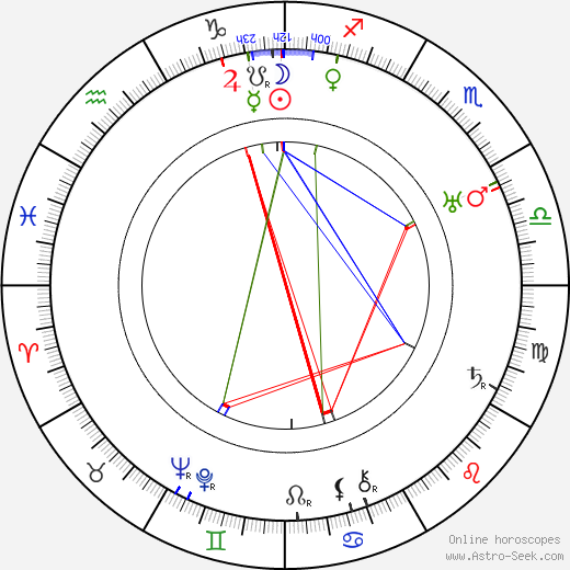 Fernande Albany день рождения гороскоп, Fernande Albany Натальная карта онлайн