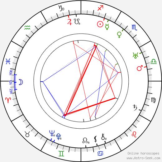Hans Heinz Bollmann birth chart, Hans Heinz Bollmann astro natal horoscope, astrology