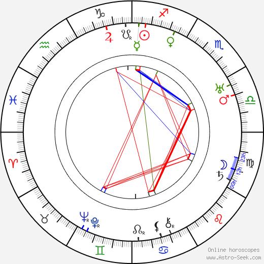 Hugh Huntley tema natale, oroscopo, Hugh Huntley oroscopi gratuiti, astrologia