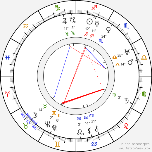 Lloyd Bacon birth chart, biography, wikipedia 2018, 2019
