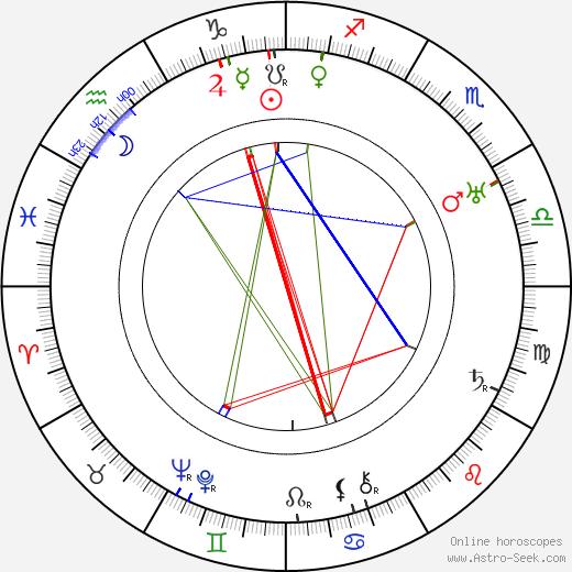 Nathaniel Shilkret tema natale, oroscopo, Nathaniel Shilkret oroscopi gratuiti, astrologia