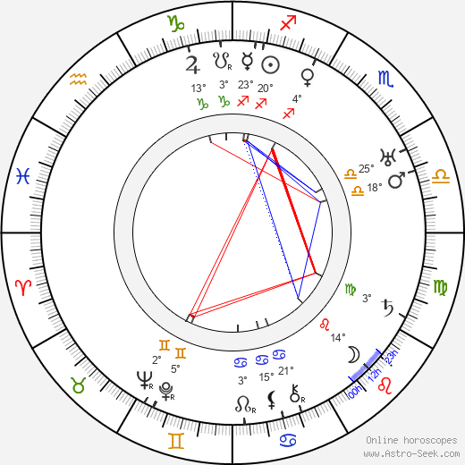 Olli birth chart, biography, wikipedia 2018, 2019