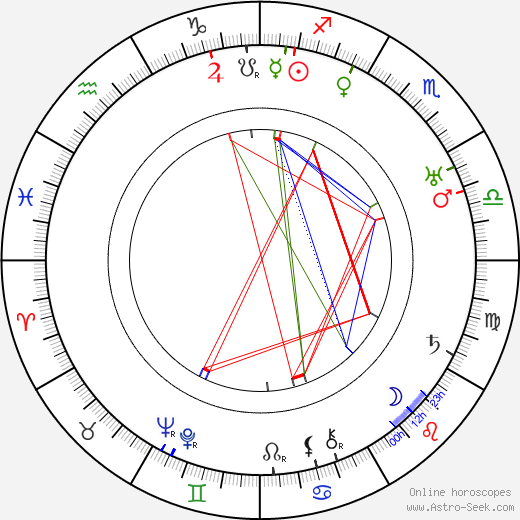 Olli astro natal birth chart, Olli horoscope, astrology