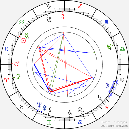 Hilmer Ekdahl день рождения гороскоп, Hilmer Ekdahl Натальная карта онлайн