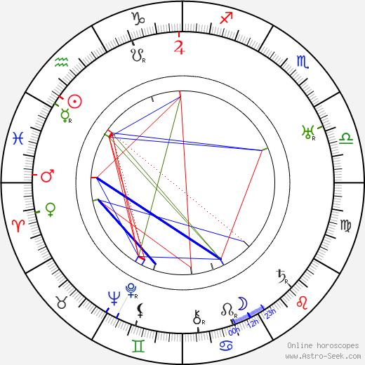Leontine Sagan tema natale, oroscopo, Leontine Sagan oroscopi gratuiti, astrologia