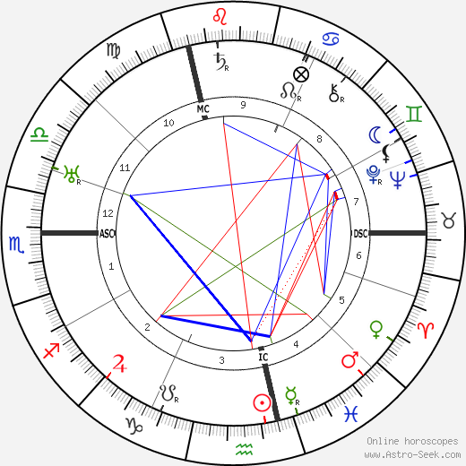 Michael Raucheisen tema natale, oroscopo, Michael Raucheisen oroscopi gratuiti, astrologia