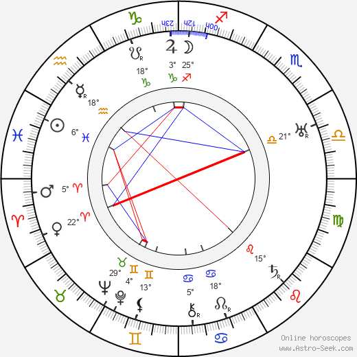 Suzanne Bianchetti birth chart, biography, wikipedia 2019, 2020