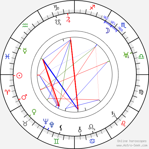Aleksandr Vertinskiy astro natal birth chart, Aleksandr Vertinskiy horoscope, astrology