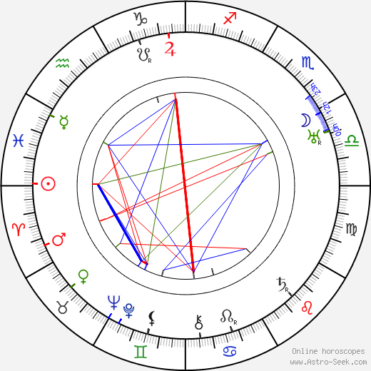 Carey Wilson tema natale, oroscopo, Carey Wilson oroscopi gratuiti, astrologia