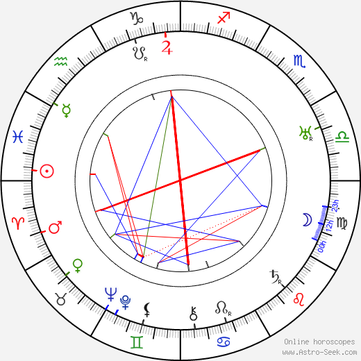Friedrich Fehér день рождения гороскоп, Friedrich Fehér Натальная карта онлайн