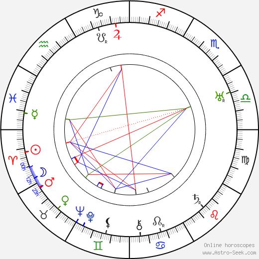 Billy Mason tema natale, oroscopo, Billy Mason oroscopi gratuiti, astrologia