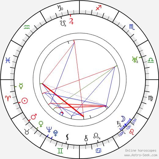 Ed Sobol tema natale, oroscopo, Ed Sobol oroscopi gratuiti, astrologia