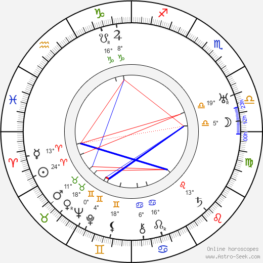 James Stephenson birth chart, biography, wikipedia 2019, 2020