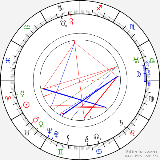 James Stephenson birth chart, James Stephenson astro natal horoscope, astrology