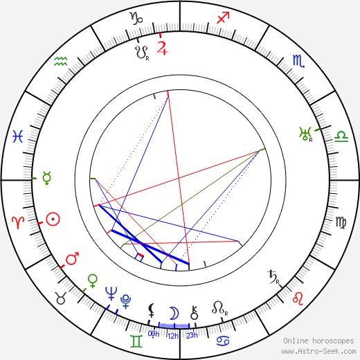 Nate Watt tema natale, oroscopo, Nate Watt oroscopi gratuiti, astrologia
