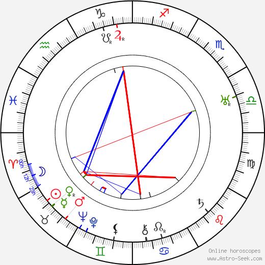 Patrick Rooney tema natale, oroscopo, Patrick Rooney oroscopi gratuiti, astrologia
