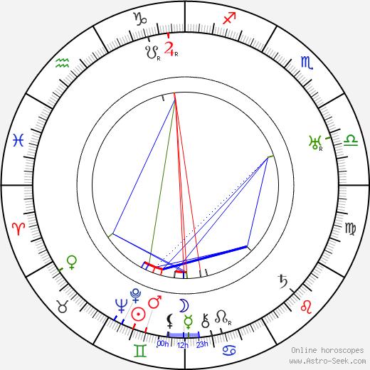 Athene Seyler день рождения гороскоп, Athene Seyler Натальная карта онлайн