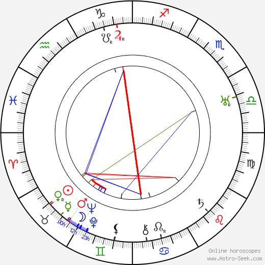 Daniel G. Tomlinson tema natale, oroscopo, Daniel G. Tomlinson oroscopi gratuiti, astrologia