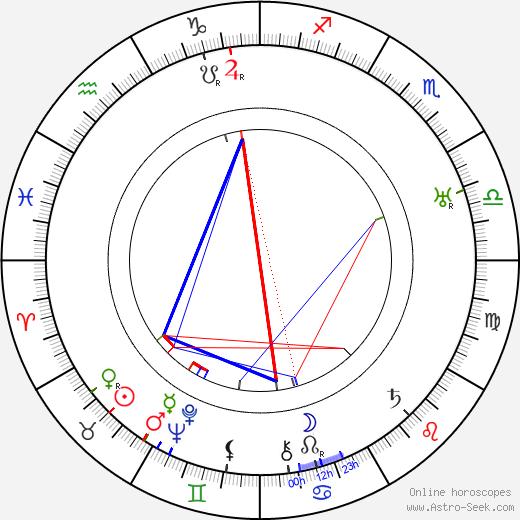 Harry Woods astro natal birth chart, Harry Woods horoscope, astrology