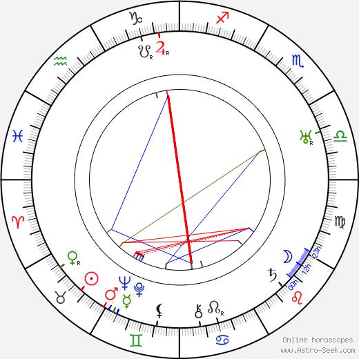 James Tinling tema natale, oroscopo, James Tinling oroscopi gratuiti, astrologia