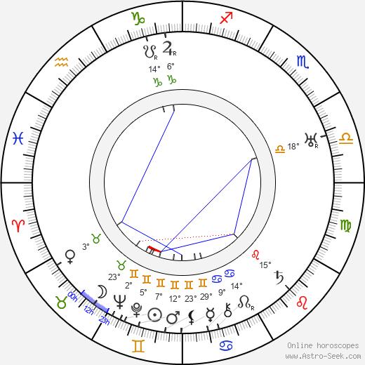 José Padilla birth chart, biography, wikipedia 2019, 2020