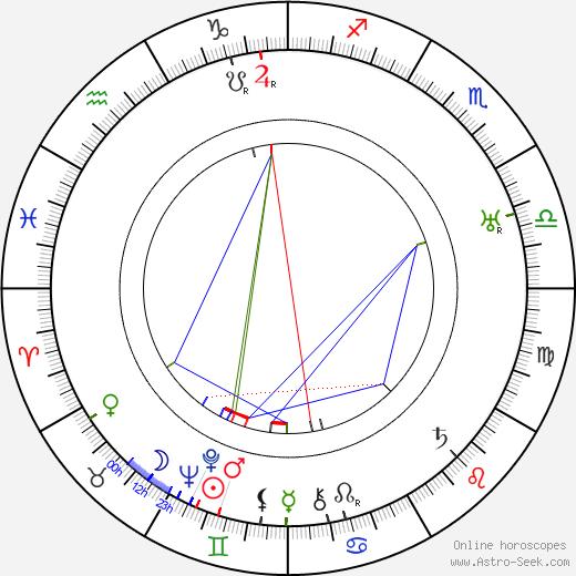 José Padilla astro natal birth chart, José Padilla horoscope, astrology